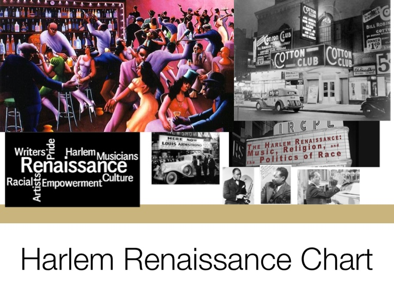 a historic overview of the harlem renaissance Overview from roughly 1919 to 1935, the literary and artistic movement now known as the harlem renaissance produced an outpouring of celebrated works by african-american artists and writers.