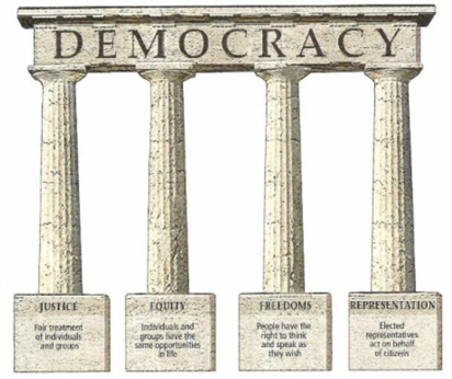a look at the political system of ancient athens Unlike most editing & proofreading services, we edit for everything: grammar, spelling, punctuation, idea flow, sentence structure, & more get started now.
